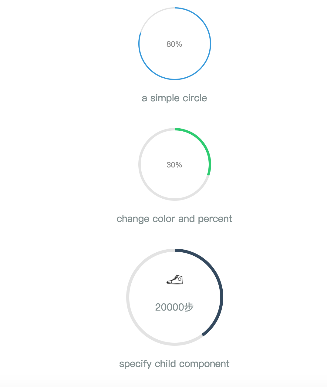 reactjs-percentage-circle